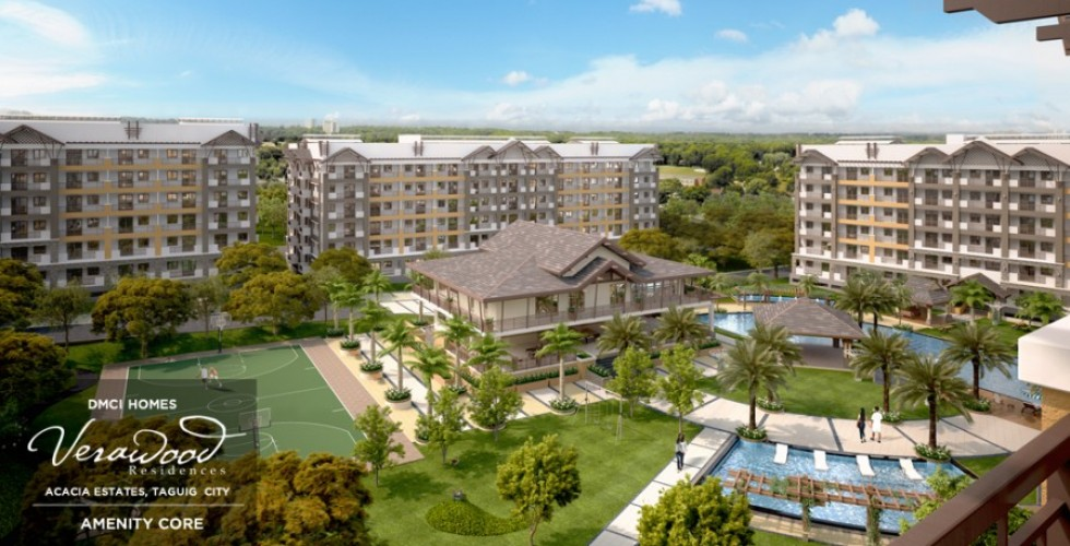 Condo as Investment