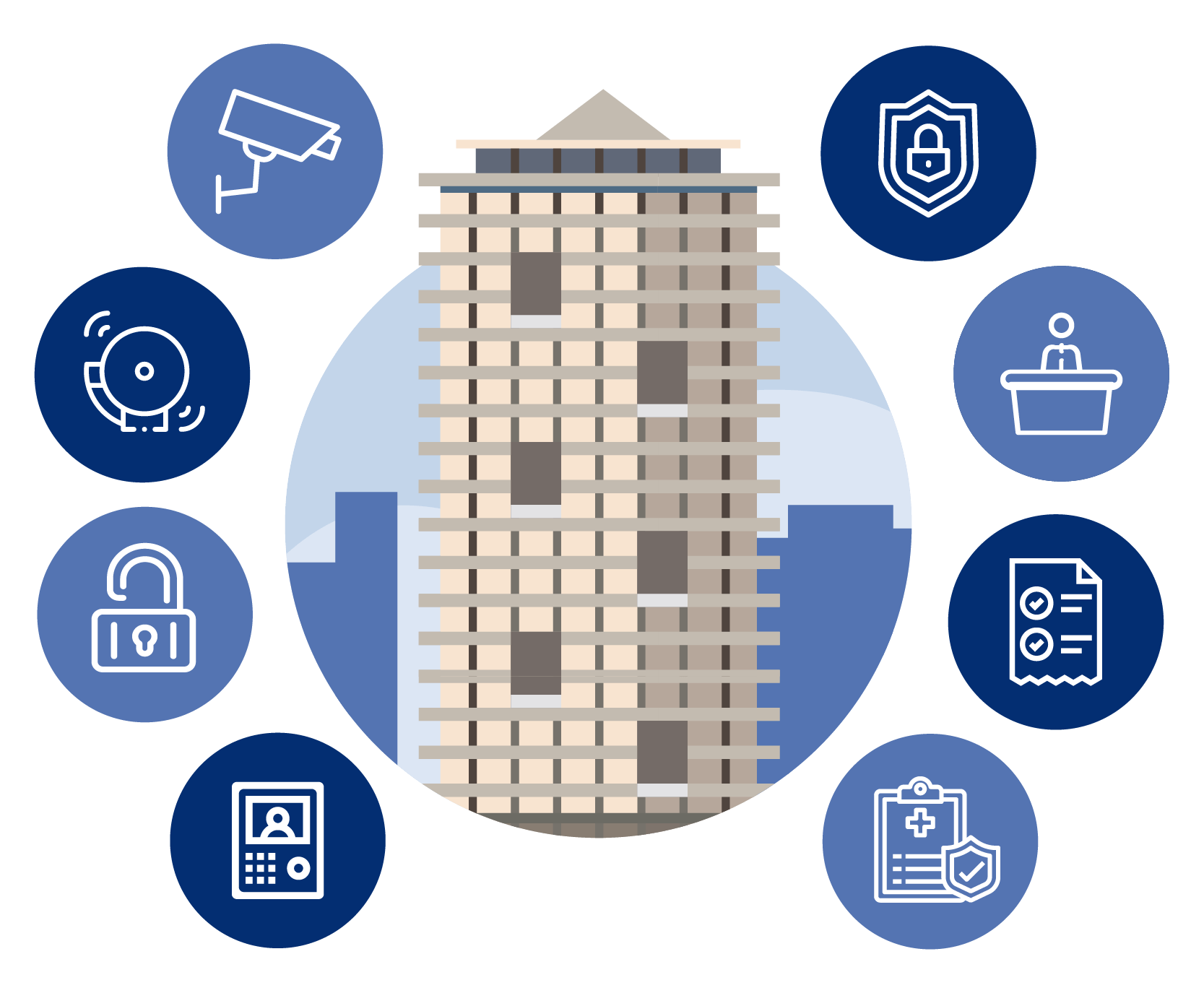 8 Security Systems That Indicate a Safe Condo Building